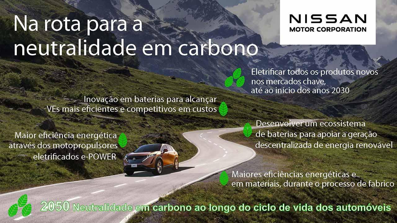 Metas da Neutralidade em Carbono — Source: Nissan